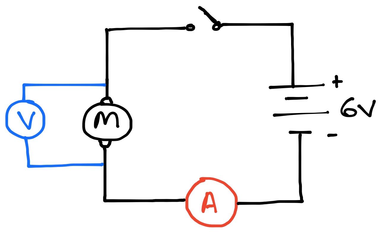 basic propeller diagram html