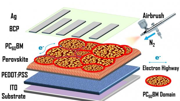 A model of a perovskite solar cell showing its different layers.