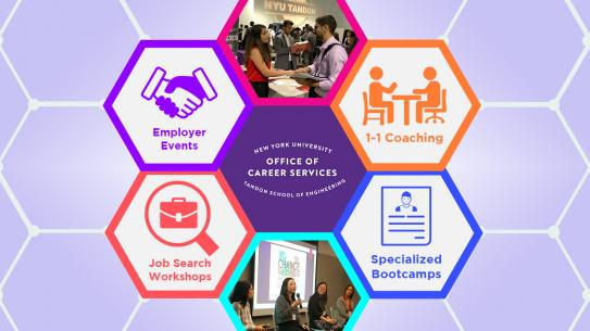 Hexagon advertising Career Services offerings, including 1-1 coaching, specialized bootcamps, employer events, and job search workshops.