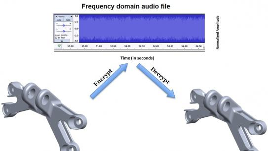 frequency domain audio file diagram