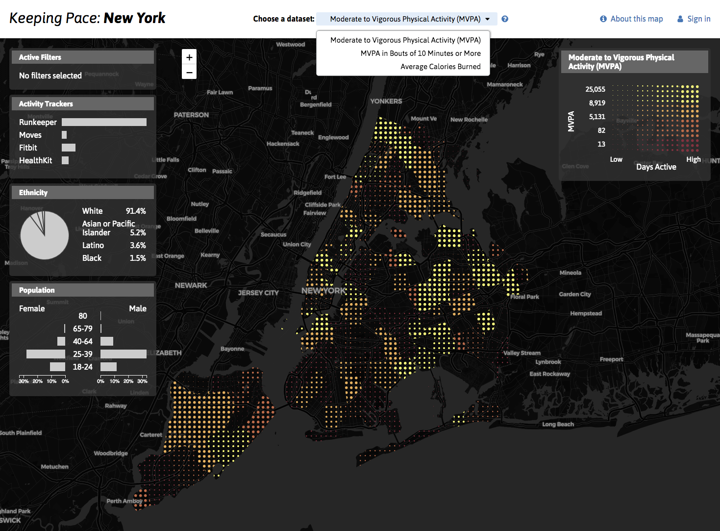 A dashboard illustrating physical activity tracker data across New York City. We crowdsource such data and then use it to answer relevant public health questions.
